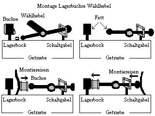 SCHALTSTANGE SCHALTGESTÄNGE GETRIEBE-SCHALTUNG VW